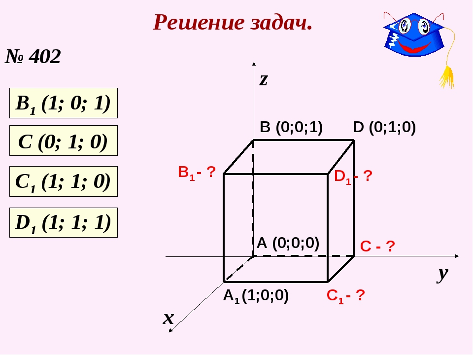 Решение задач. № 402 х у z C1 - ? C - ? A1 (1;0;0) B1 - ? D1 - ? A (0;0;0) B...