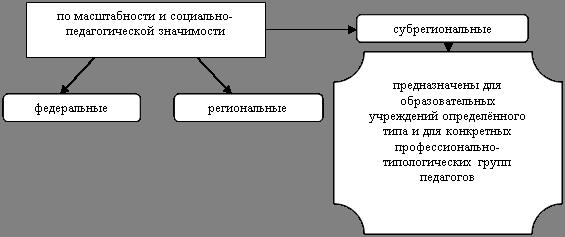 http://baza-referat.ru/dopb324875.zip