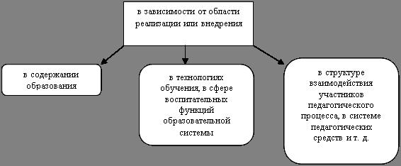 http://baza-referat.ru/dopb324874.zip