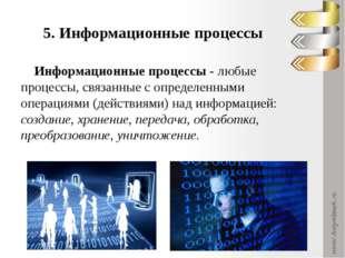 Литература Информатика. Базовый курс. Учебник для вузов. П/р. Симоновича С.В.