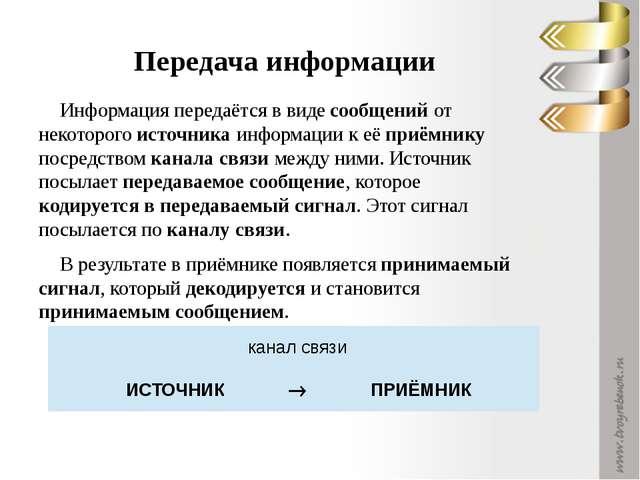 Примеры: сообщение, содержащее информацию о прогнозе погоды, передаётся приём...