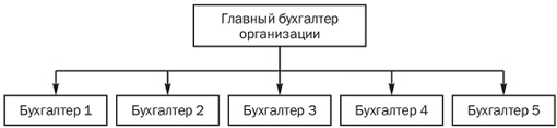 Описание: http://www.grandars.ru/images/1/review/id/4471/98cab6b8bd.jpg