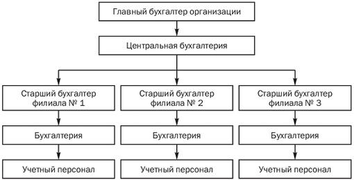 Описание: http://www.grandars.ru/images/1/review/id/4471/614b205707.jpg