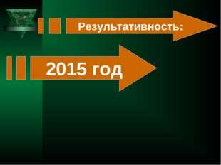 Результативность: 2015 год