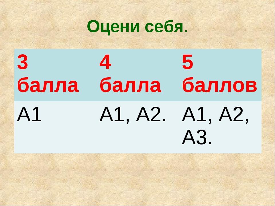Оцени себя. 3 балла4 балла5 баллов А1А1, А2.А1, А2, А3.