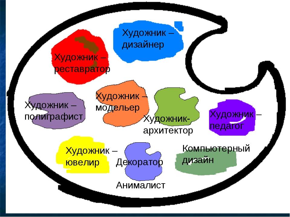 Художник – дизайнер Художник – реставратор Художник – модельер Художник – пед...