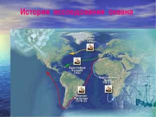 История исследования океана