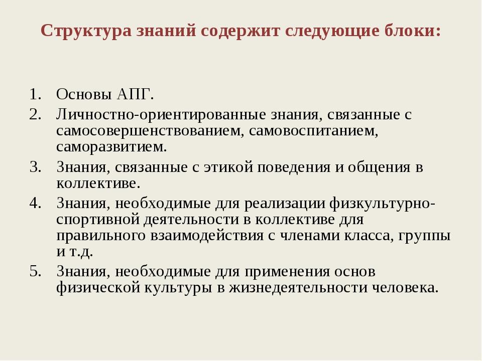 Структура знаний содержит следующие блоки: Основы АПГ. Личностно-ориентирован...