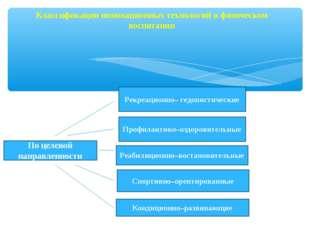 Классификации инновационных технологий в физическом воспитании По целевой нап