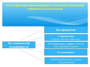 Классификации инновационных технологий технологий в физическом воспитании По