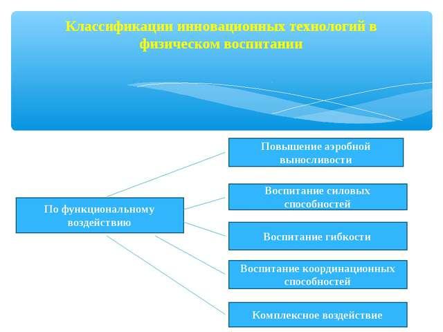 Классификации инновационных технологий в физическом воспитании По функциональ...