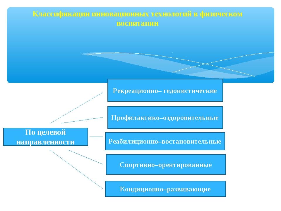 Классификации инновационных технологий в физическом воспитании По целевой нап...