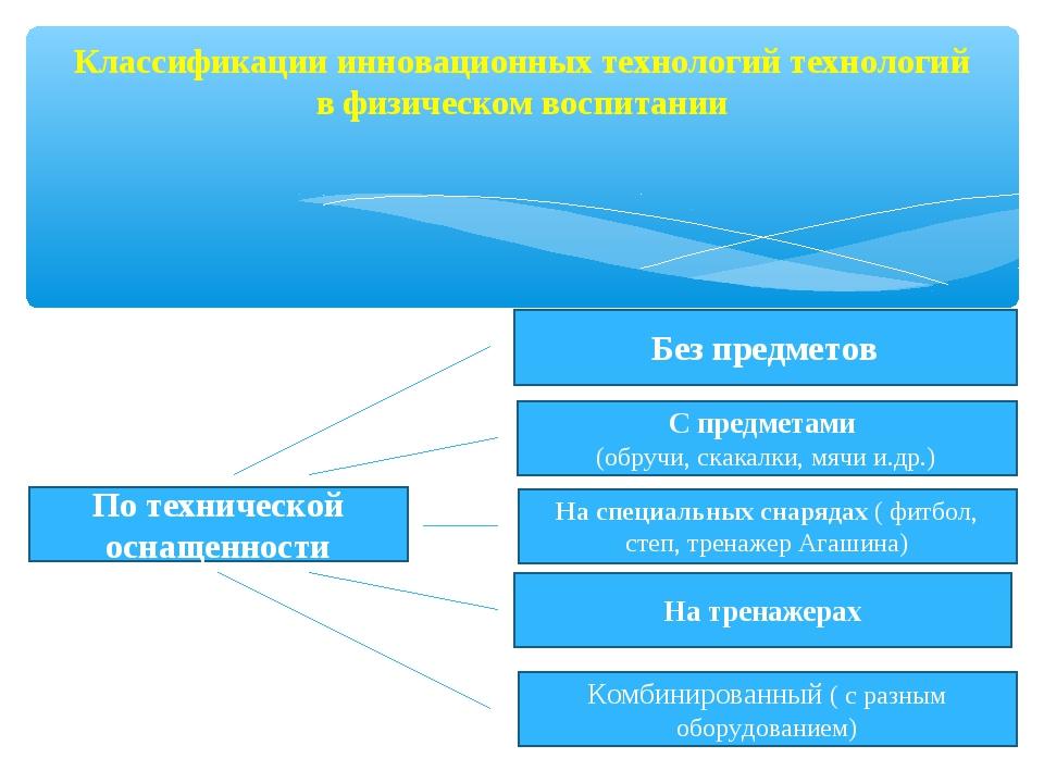 Классификации инновационных технологий технологий в физическом воспитании По...