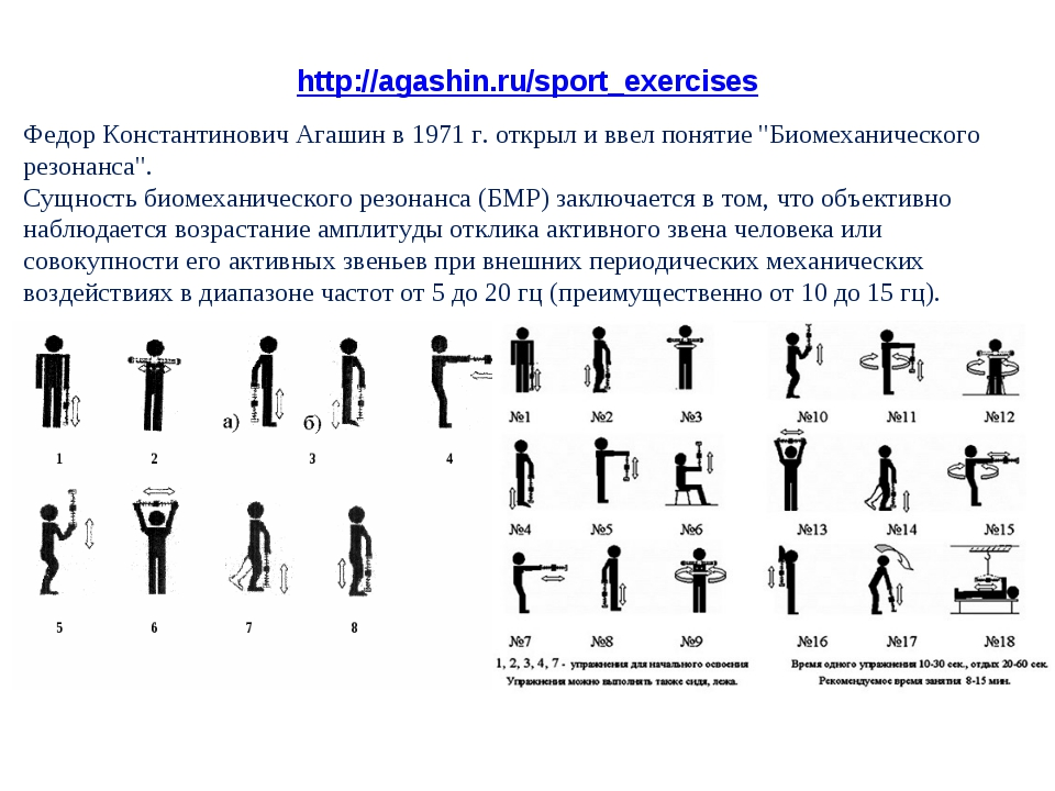 http://agashin.ru/sport_exercises Федор Константинович Агашин в 1971 г. откры...