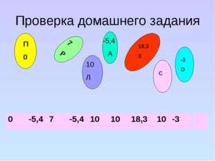 Проверка домашнего задания П 0 7 Р 10 Л -5,4 А 18,3 Е -3 О С