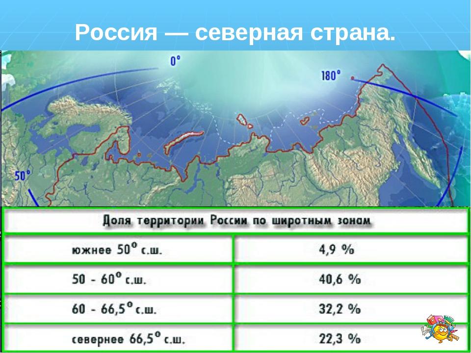 песчаная Балтийская коса гора Базардюзю мыс Флигели мыс Челюскин о. Ратманов...