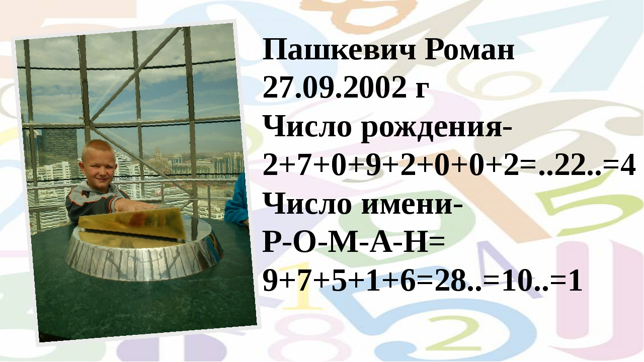 Пашкевич Роман 27.09.2002 г Число рождения- 2+7+0+9+2+0+0+2=..22..=4 Число им...