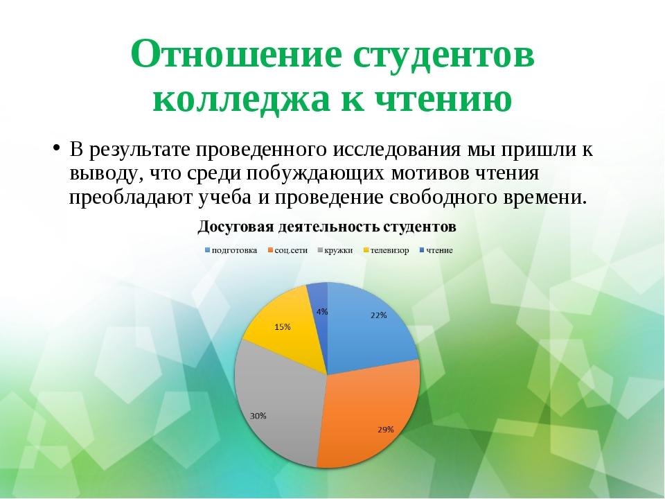 Отношение студентов колледжа к чтению В результате проведенного исследования...