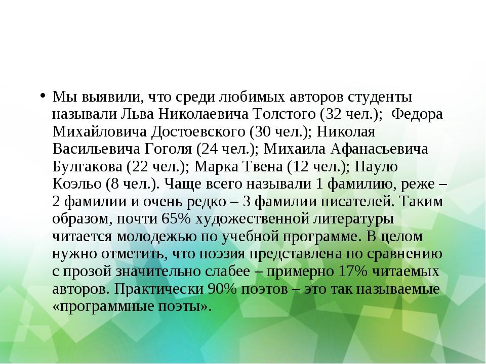 Мы выявили, что среди любимых авторов студенты называли Льва Николаевича Толс...