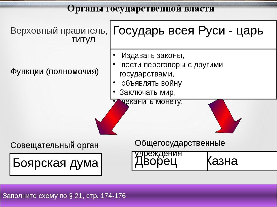 титул Органы государственной власти Государь всея Руси - царь Верховный прави...