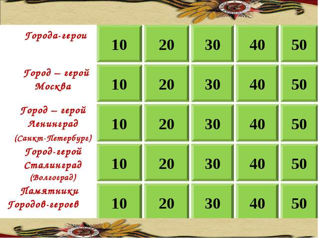 10 20 10 10 10 10 20 20 20 20 30 30 30 30 30 40 40 40 40 40 50 50 50 50 50 Го...