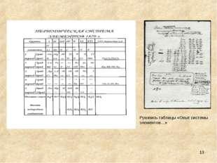 * Рукопись таблицы «Опыт системы элементов…»