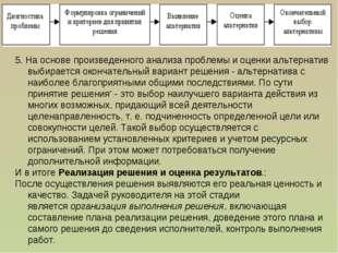 5. На основе произведенного анализа проблемы и оценки альтернатив выбирается