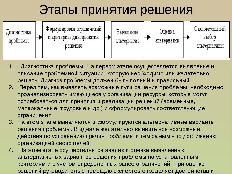 Владивостоке методы определения администротивных проблем и методы альтернативного решения электрическую газонокосилку