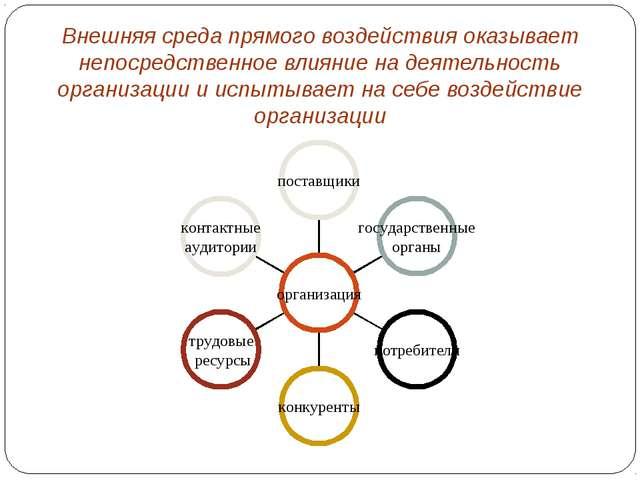 Внешняя среда прямого воздействия оказывает непосредственное влияние на деяте...