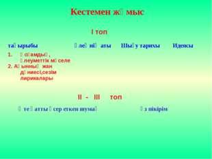 Кестемен жұмыс І топ ІІ - ІІІ топ тақырыбыөлеңнің аты Шығу тарихы Идеясы Қ