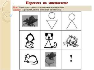 Цель :Учить пересказывать с использованием мнемосхем Задание: Пересказать ск