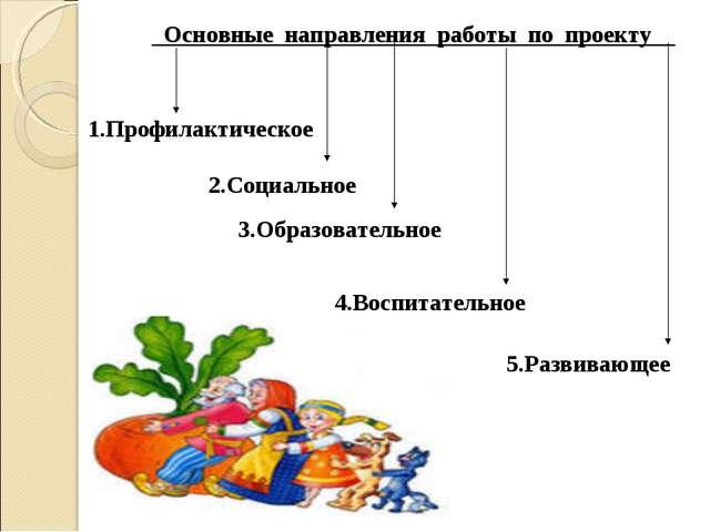 Основные направления работы по проекту 5.Развивающее 2.Социальное 3.Образова...