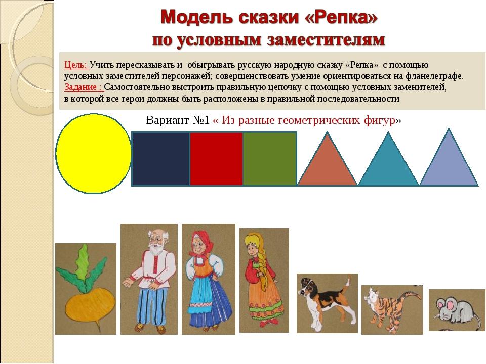 Цель: Учить пересказывать и обыгрывать русскую народную сказку «Репка» с пом...