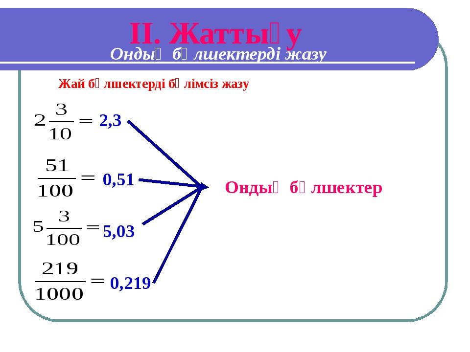 IІ. Жаттығу Жай бөлшектерді бөлімсіз жазу 2,3 0,51 5,03 0,219 Ондық бөлшектер...
