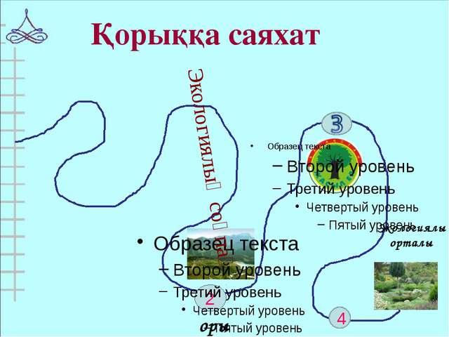 Қорық 2 4 Қорыққа саяхат Экологиялық соқпақ Экологиялық орталық