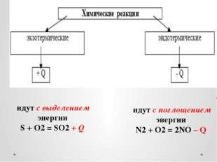 идут с выделением энергии S + O2 = SO2 + Q идут с поглощением энергии N2 + O