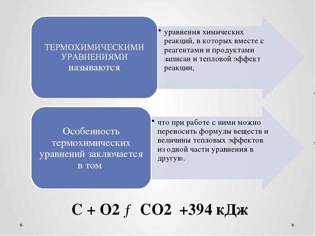 С + O2 → СO2 +394 кДж