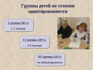 Группы детей по степени адаптированности I группа (56%) 1-2 месяца I I группа