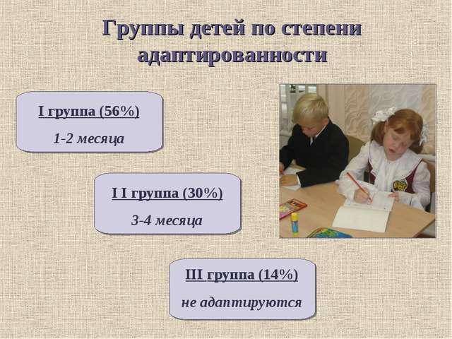 Группы детей по степени адаптированности I группа (56%) 1-2 месяца I I группа...