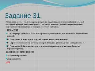Задание 31. Установите соответствие между примерами и видами правоотношений и