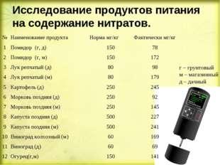Исследование продуктов питания на содержание нитратов. г – грунтовый м – мага