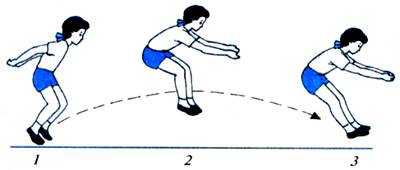 фото прыжки с места в длину