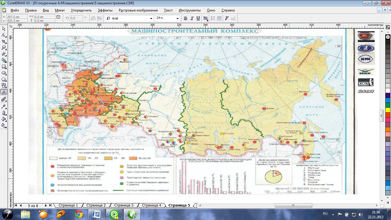 Доклад для 9 класса география машиностроение