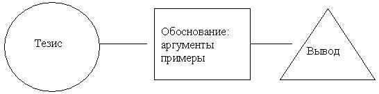 Прожерина%20М.В/Fest2005_2006_2%20(E)/311918/image2.jpg