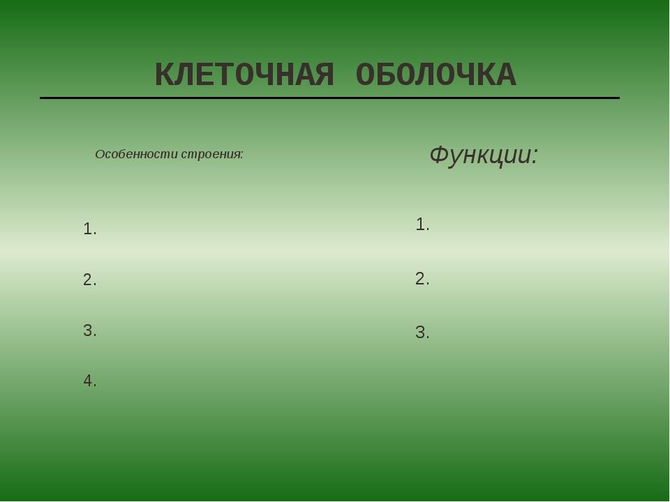 КЛЕТОЧНАЯ ОБОЛОЧКА 1. 2. 3. 4. 1. 2. 3. Особенности строения: Функции: