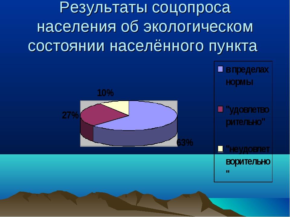 Результаты соцопроса населения об экологическом состоянии населённого пункта