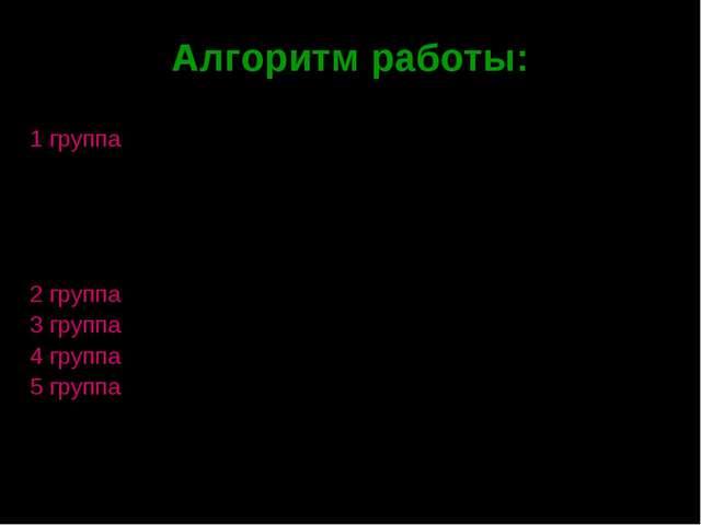 Алгоритм работы: 1 группа – статьи Конституции СССР 1936 г., п21 (п.2), п.22...