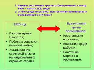 1. Каковы достижения красных (большевиков) к концу 1920 – началу 1921 года?