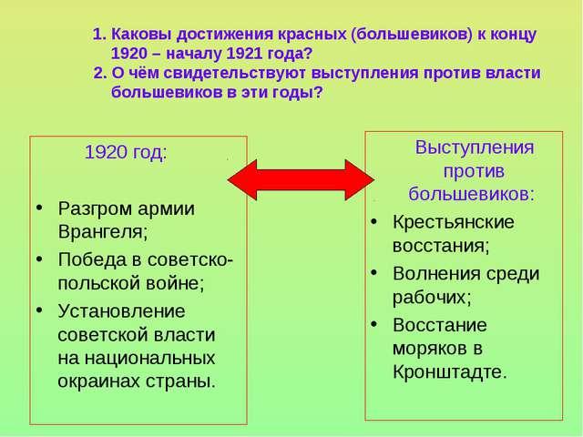 1. Каковы достижения красных (большевиков) к концу 1920 – началу 1921 года?...