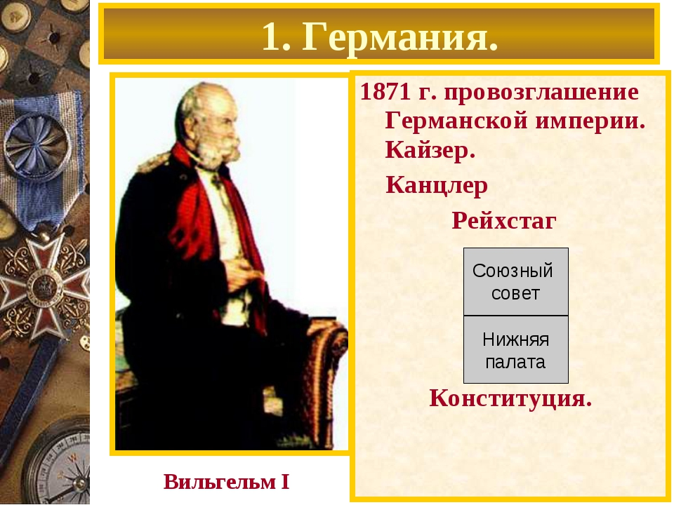 1871 г. провозглашение Германской империи. Кайзер. Канцлер Рейхстаг Конституц...